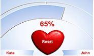 Sevgi Testi